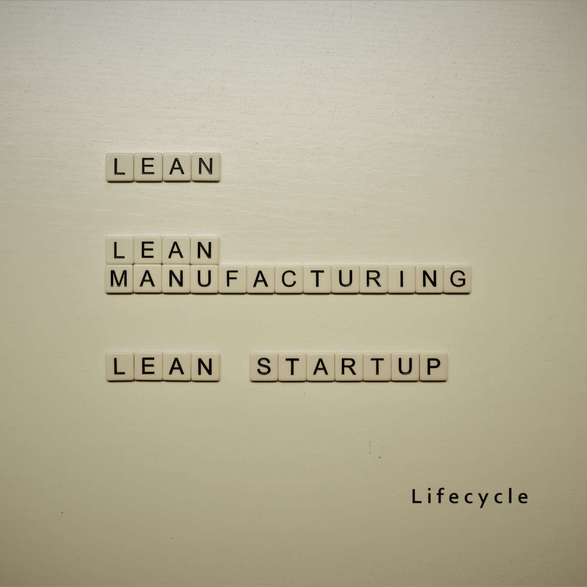 Lean, Lean Manufacturing, Lean Startup, Clarified, Lifecycle